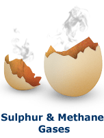 Sulfur Methane in Water